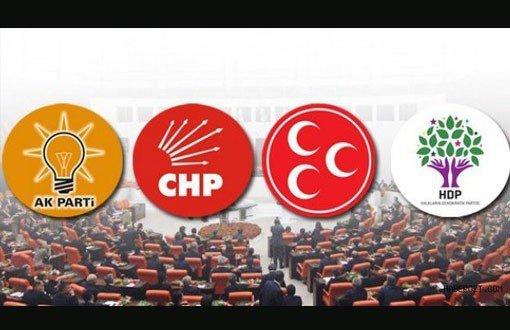 Parti sistemleri - ülkenin hayatının aynası